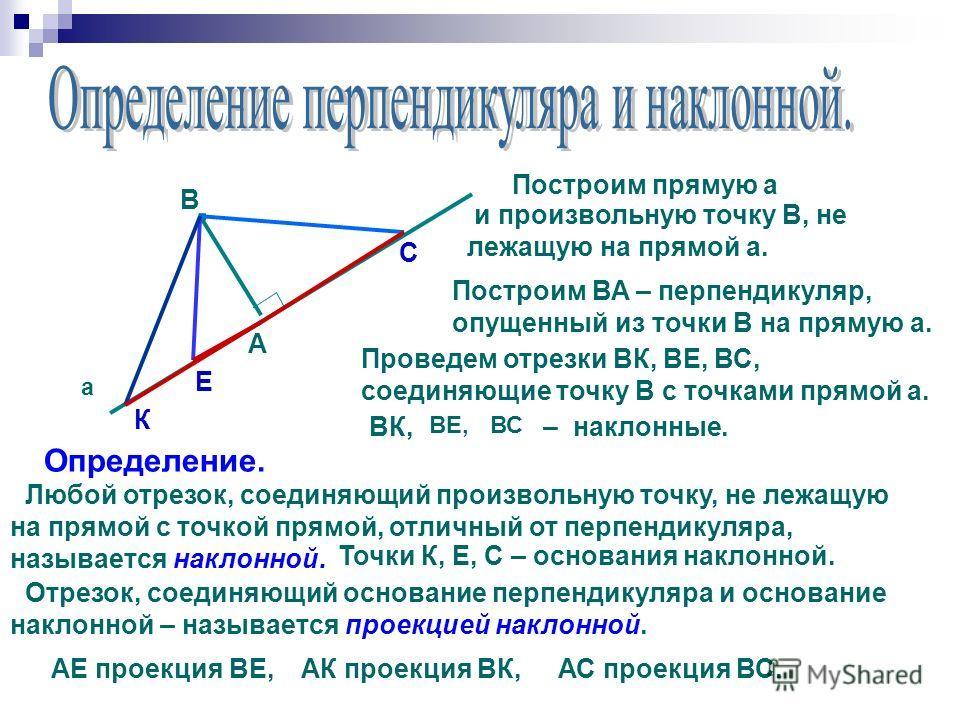 Построим прямую а и произвольную точку В, не лежащую на прямой а. а. В Построим ВА – перпендикуляр, опущенный из точки В на прямую а. А С К Е Проведем отрезки ВК, ВЕ, ВС, соединяющие точку В с точками прямой а. ВК, Определение. Любой отрезок, соединя