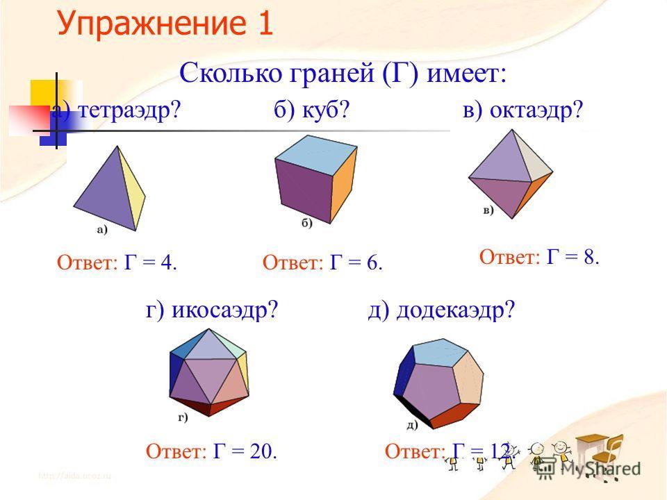 Вопрос 14 Как назывались книги Евклида, в которых давалось аксиоматическое построение геометрии? Ответ: Начала.