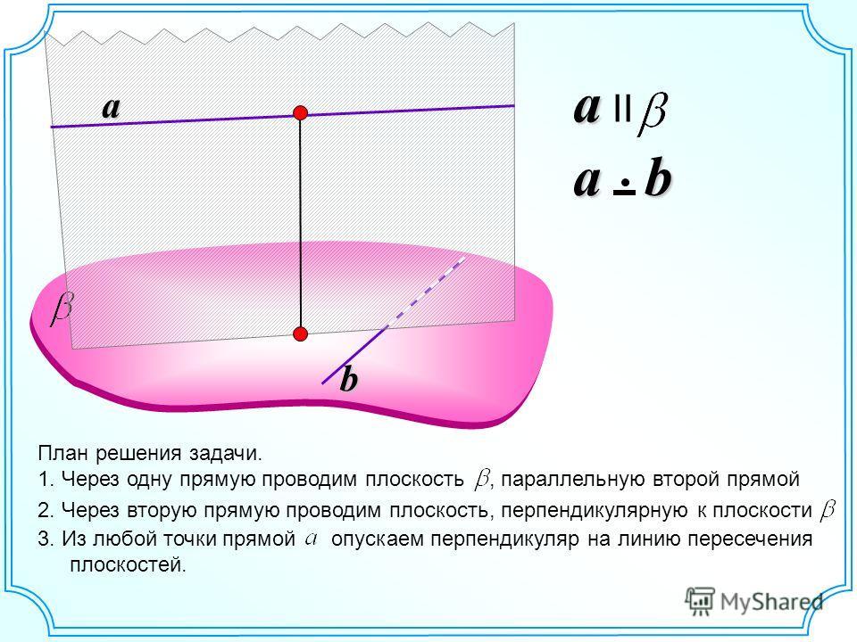 a a IIa b a b План решения задачи. 1. Через одну прямую проводим плоскость, параллельную второй прямой 2. Через вторую прямую проводим плоскость, перпендикулярную к плоскости 3. Из любой точки прямой опускаем перпендикуляр на линию пересечения плоско