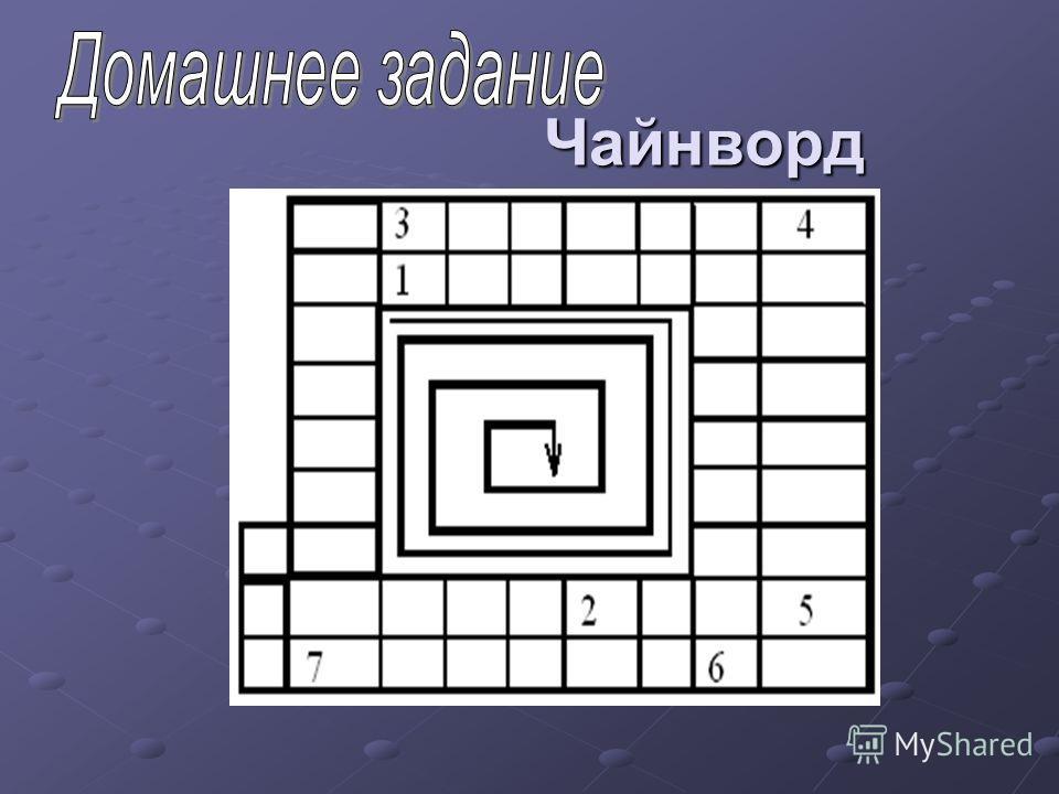Чайнворд 1 Четырехугольник, у которого противоположные стороны попарно параллельны. 2 Фигура образованная замкнутой ломаной и внутренней областью. 3 Прямоугольник, у которого все стороны равны. 4 Четырехугольник, у которого две стороны параллельны, а