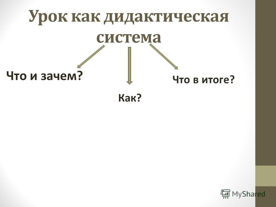 Урок как дидактическая система Как? Что и зачем? Что в итоге?