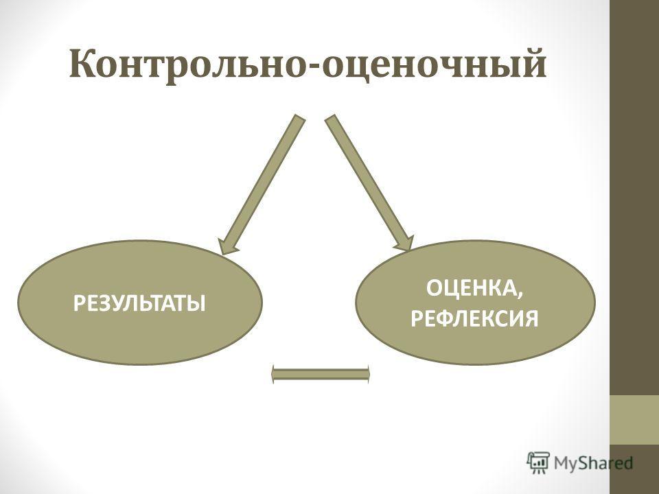 Контрольно-оценочный РЕЗУЛЬТАТЫ ОЦЕНКА, РЕФЛЕКСИЯ