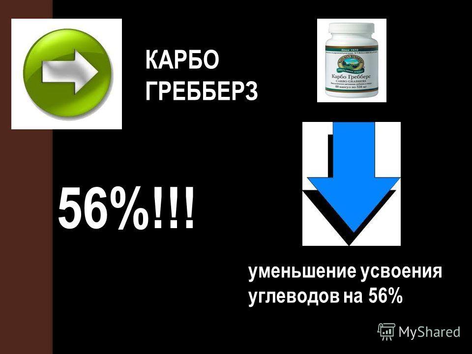 КАРБО ГРЕББЕРЗ уменьшение усвоения углеводов на 56% 56%!!!