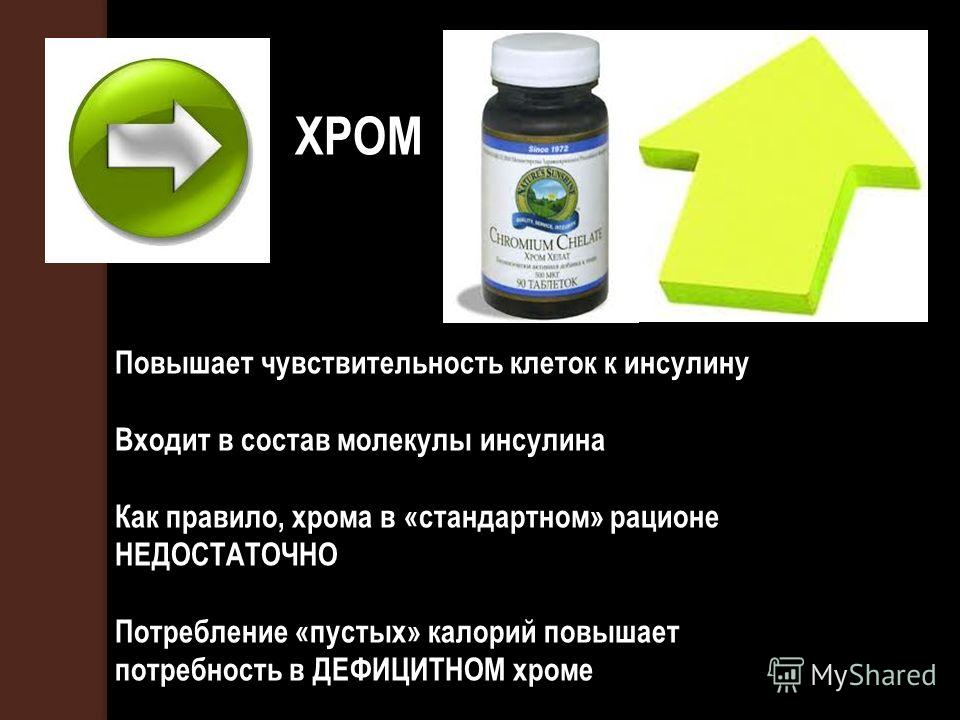 ХРОМ Повышает чувствительность клеток к инсулину Входит в состав молекулы инсулина Как правило, хрома в «стандартном» рационе НЕДОСТАТОЧНО Потребление «пустых» калорий повышает потребность в ДЕФИЦИТНОМ хроме