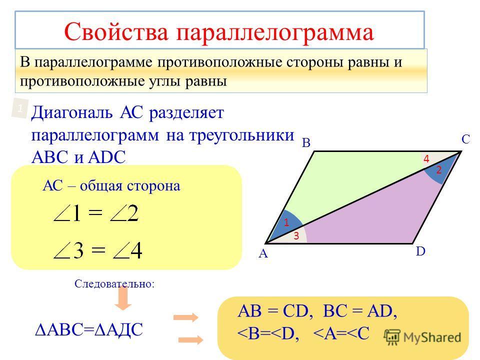 Свойства параллелограмма В параллелограмме противоположные стороны равны и противоположные углы равны D А В С АС – общая сторона Диагональ АС разделяет параллелограмм на треугольники АВС и ADC 1 1 2 3 4 Следовательно: AB = CD, BC = AD,