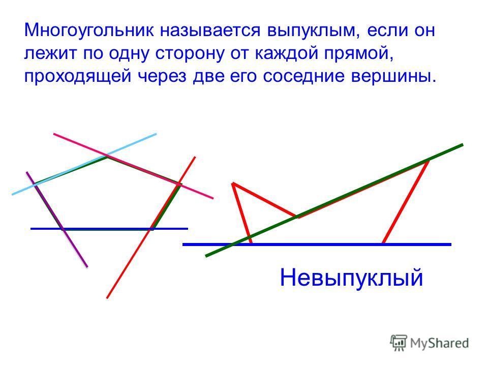 Многоугольник называется выпуклым, если он лежит по одну сторону от каждой прямой, проходящей через две его соседние вершины. Невыпуклый