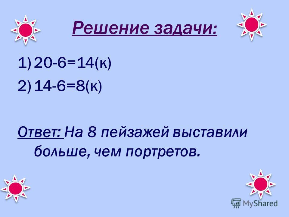Решение задачи: 1)20-6=14(к) 2)14-6=8(к) Ответ: На 8 пейзажей выставили больше, чем портретов.