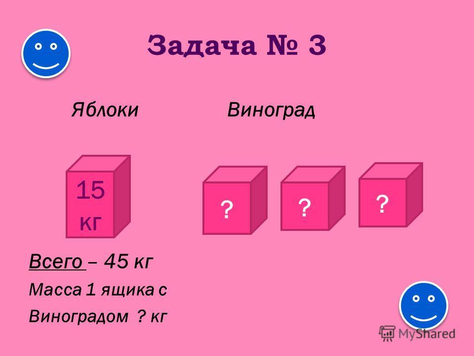 Задача 3 Яблоки Виноград Всего – 45 кг Масса 1 ящика с Виноградом ? кг 15 кг ? ? ?