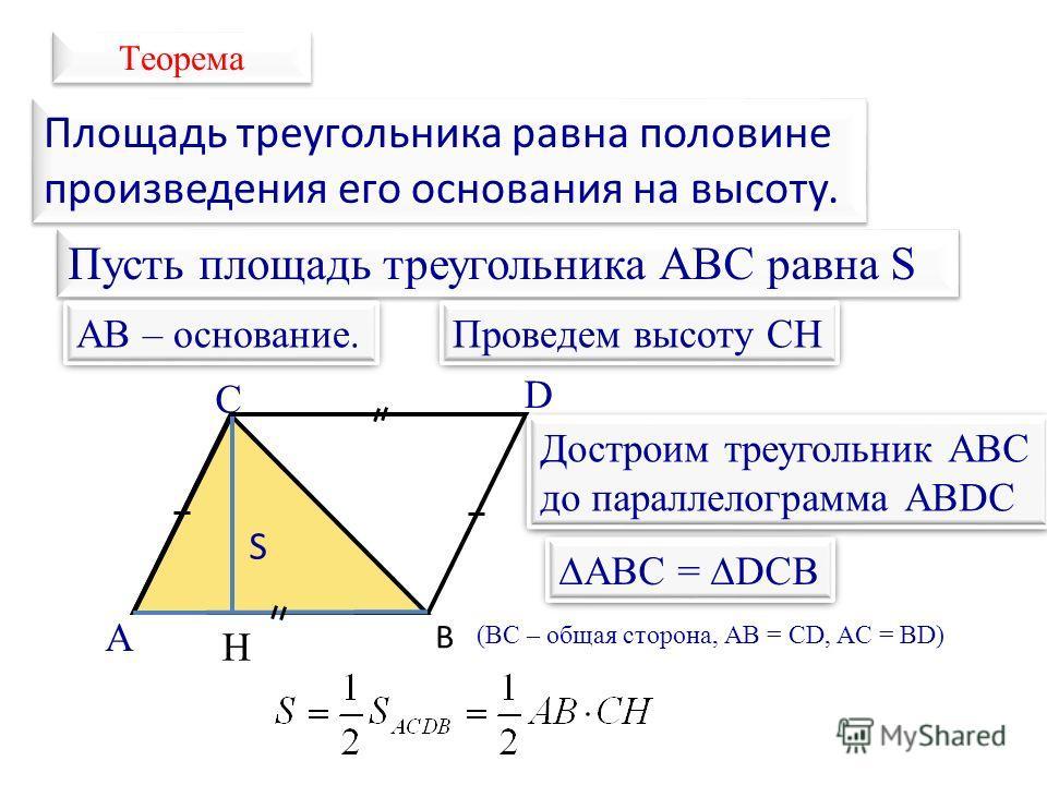 Теорема А В С Н Площадь треугольника равна половине произведения его основания на высоту. Площадь треугольника равна половине произведения его основания на высоту. Пусть площадь треугольника АВС равна S АB – основание. Проведем высоту CH S Достроим т