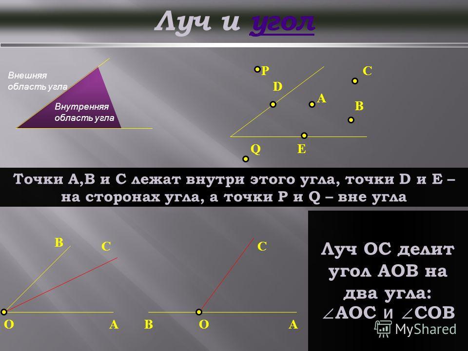 Луч и угол Угол – это геометрическая фигура, которая состоит из точки и двух лучей, исходящих из этой точки. O A B k h Угол Угол называется развернутым, если обе его стороны лежат на одной прямой. pqС Развернутый угол