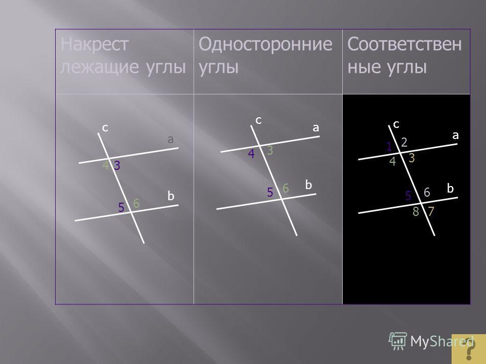 Прямая н азывается секущей, е сли о на пересекает д ве параллельные прямые в д вух точках. c a b