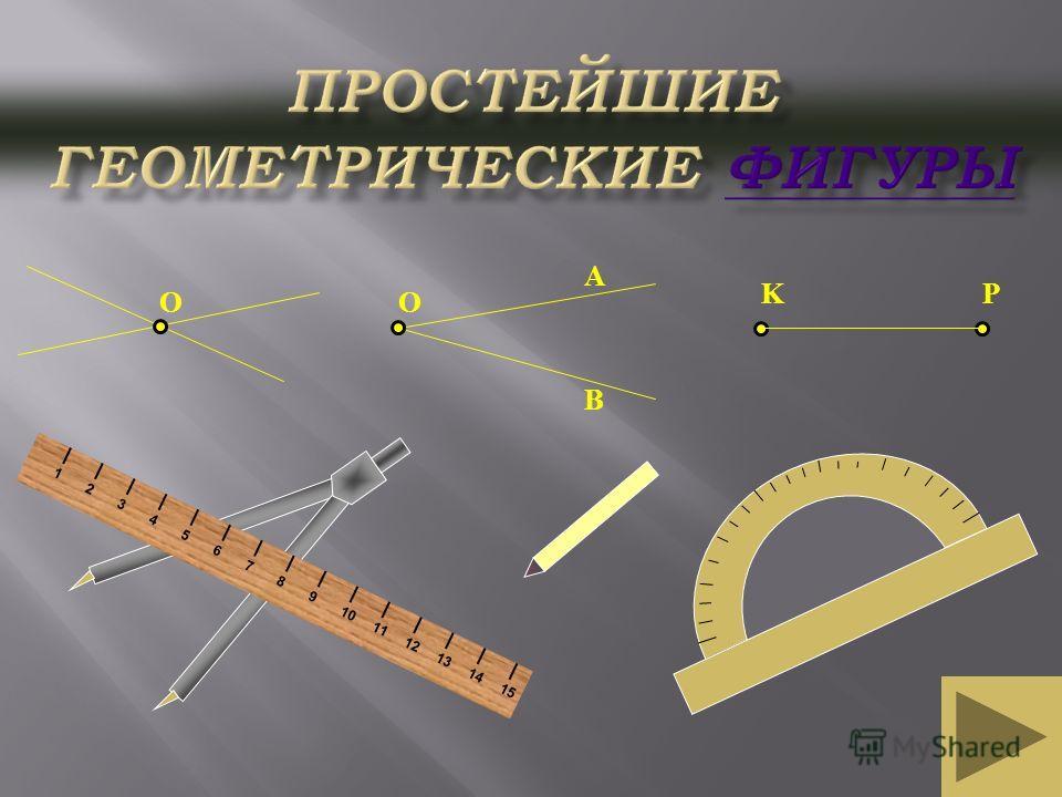 Научить использовать геометрический язык для описания предметов окружающего мира. Систематизировать знания учащихся об основных простейших геометрических фигурах, ввести понятия равенство отрезков. Распознавать на чертежах и моделях геометрические фи