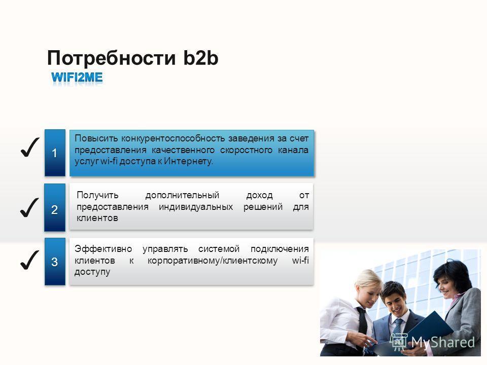 Потребности b2b Эффективно управлять системой подключения клиентов к корпоративному/клиентскому wi-fi доступу Повысить конкурентоспособность заведения за счет предоставления качественного скоростного канала услуг wi-fi доступа к Интернету. Получить д