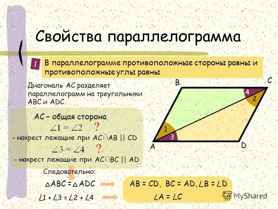 Свойства параллелограмма В параллелограмме противоположные стороны равны и противоположные углы равны D А В С АС – общая сторона Диагональ АС разделяет параллелограмм на треугольники АВС и ADC 1 1 2 3 4 ? - накрест лежащие при АС АB || СD ? - накрест