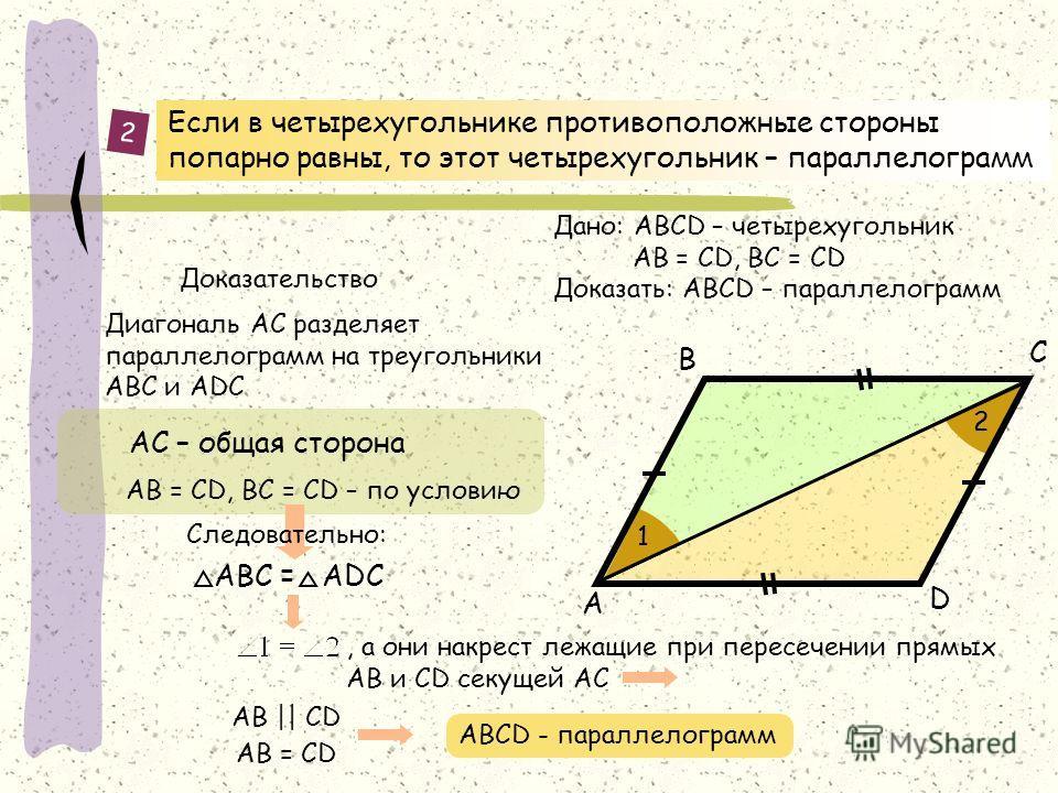 Если в четырехугольнике противоположные стороны попарно равны, то этот четырехугольник – параллелограмм D А В С АС – общая сторона Дано: АВСD – четырехугольник AB = CD, BС = CD Доказать: АВСD – параллелограмм 1 2, а они накрест лежащие при пересечени
