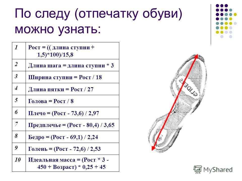 По следу (отпечатку обуви) можно узнать: 1 Рост = (( длина ступни + 1,5)*100)/15,8 2 Длина шага = длина ступни * 3 3 Ширина ступни = Рост / 18 4 Длина пятки = Рост / 27 5 Голова = Рост / 8 6 Плечо = (Рост - 73,6) / 2,97 7 Предплечье = (Рост - 80,4) /
