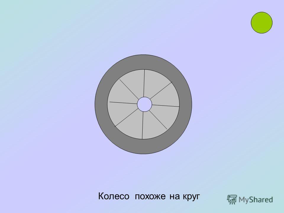 Мячик - круг