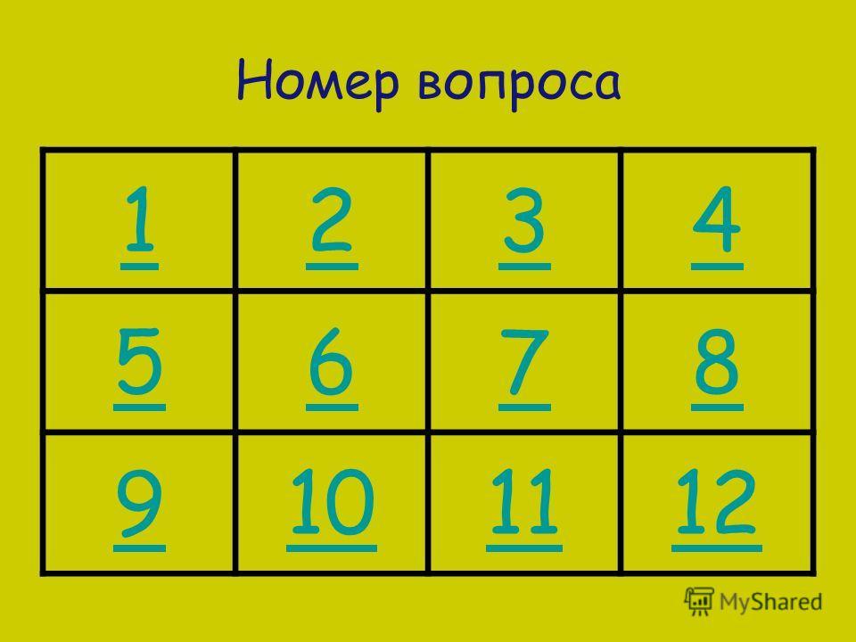Номер вопроса 1234 5678 9101112