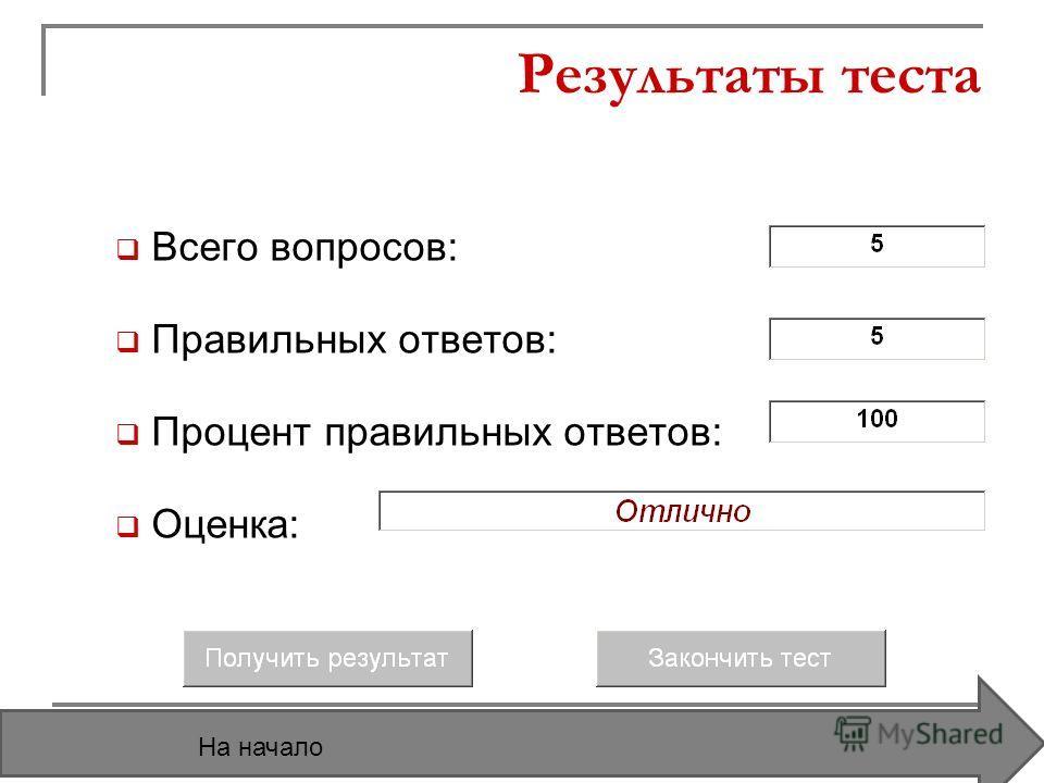 Результаты теста Всего вопросов: Правильных ответов: Процент правильных ответов: Оценка: На начало