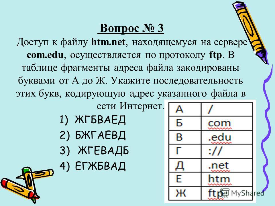 Вопрос 3 Доступ к файлу htm.net, находящемуся на сервере com.edu, осуществляется по протоколу ftp. В таблице фрагменты адреса файла закодированы буквами от А до Ж. Укажите последовательность этих букв, кодирующую адрес указанного файла в сети Интерне