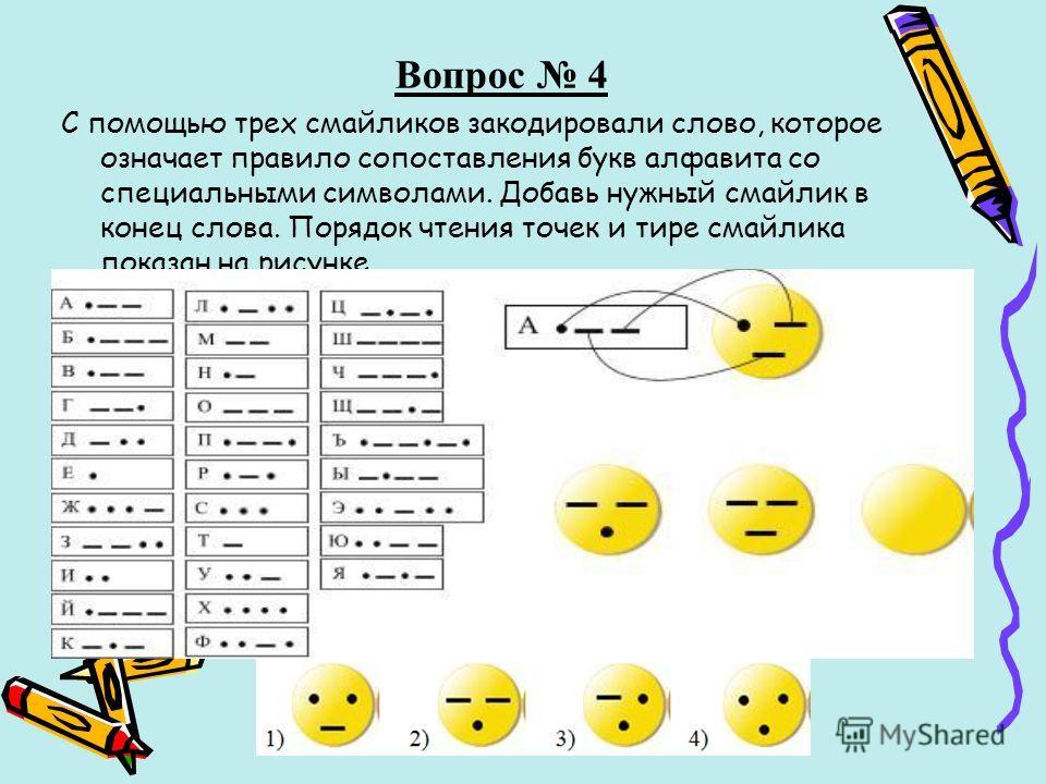Вопрос 4 С помощью трех смайликов закодировали слово, которое означает правило сопоставления букв алфавита со специальными символами. Добавь нужный смайлик в конец слова. Порядок чтения точек и тире смайлика показан на рисунке.