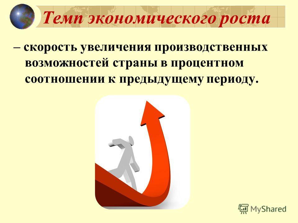Темп экономического роста – скорость увеличения производственных возможностей страны в процентном соотношении к предыдущему периоду.