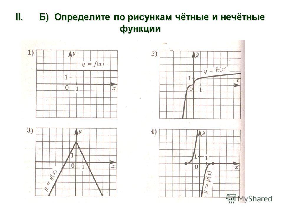 II. Б) Определите по рисункам чётные и нечётные функции