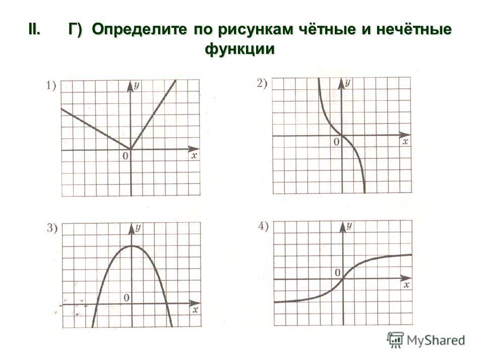 II. Г) Определите по рисункам чётные и нечётные функции
