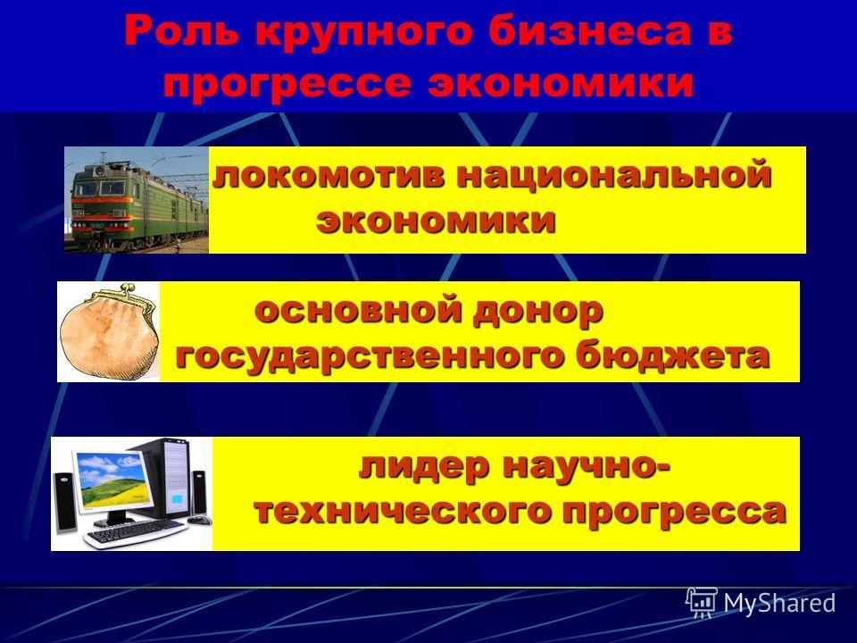 Антимонопольное регулирование 29.11.2013