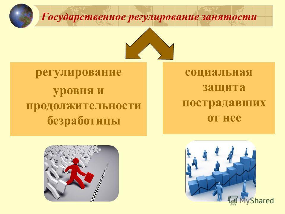 Государственное регулирование занятости регулирование уровня и продолжительности безработицы социальная защита пострадавших от нее