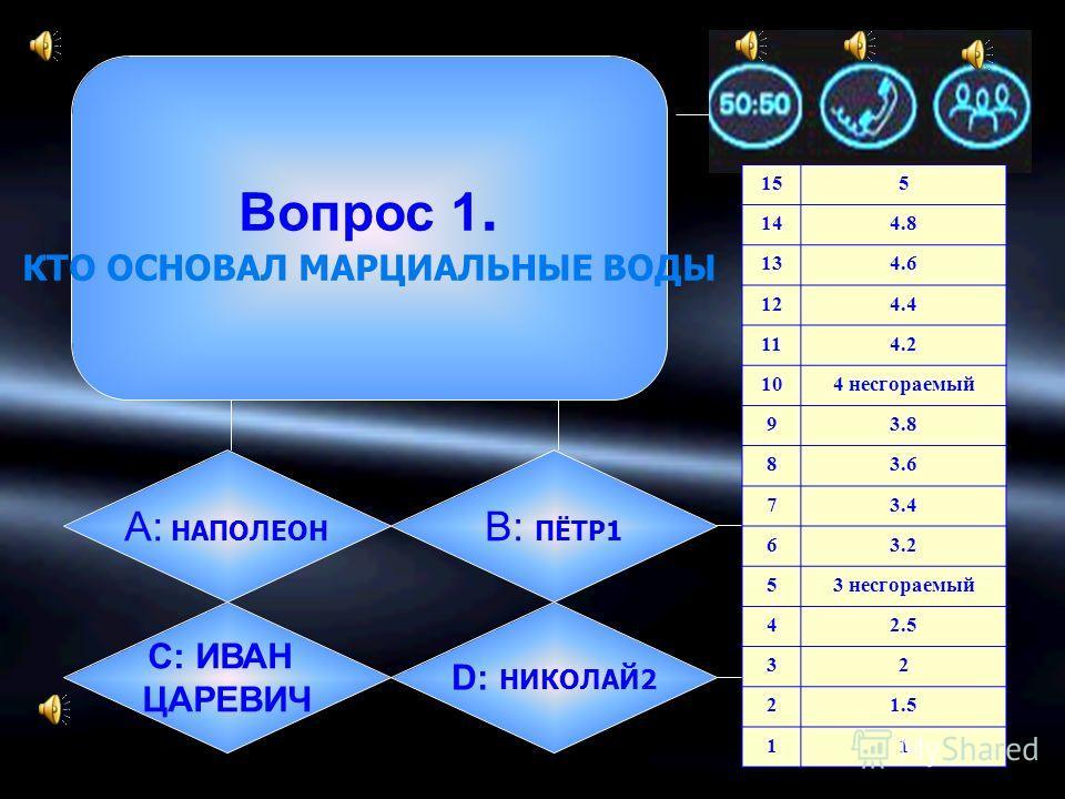 Вопрос. А:B: C:D: 155 144.8 134.6 124.4 114.2 104 несгораемый 93.8 83.6 73.4 63.2 53 несгораемый 42.5 32 21.5 11