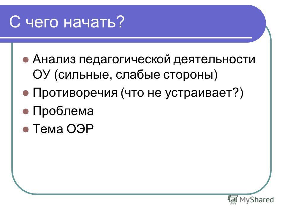 С чего начать? Анализ педагогической деятельности ОУ (сильные, слабые стороны) Противоречия (что не устраивает?) Проблема Тема ОЭР