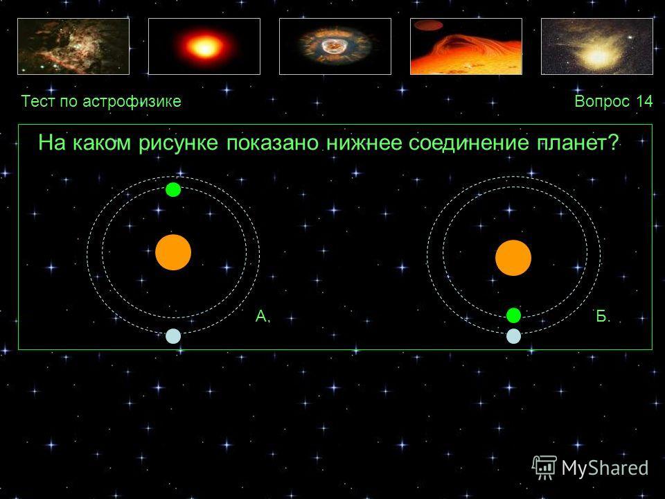 Тест по астрофизикеВопрос 14 А.Б. На каком рисунке показано нижнее соединение планет?