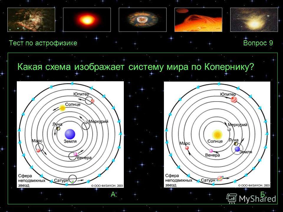 Тест по астрофизикевопрос 9 а б какая