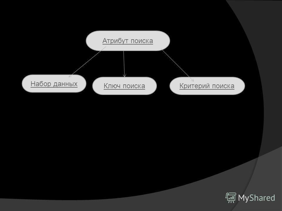 Атрибут поиска Набор данных Ключ поискаКритерий поиска