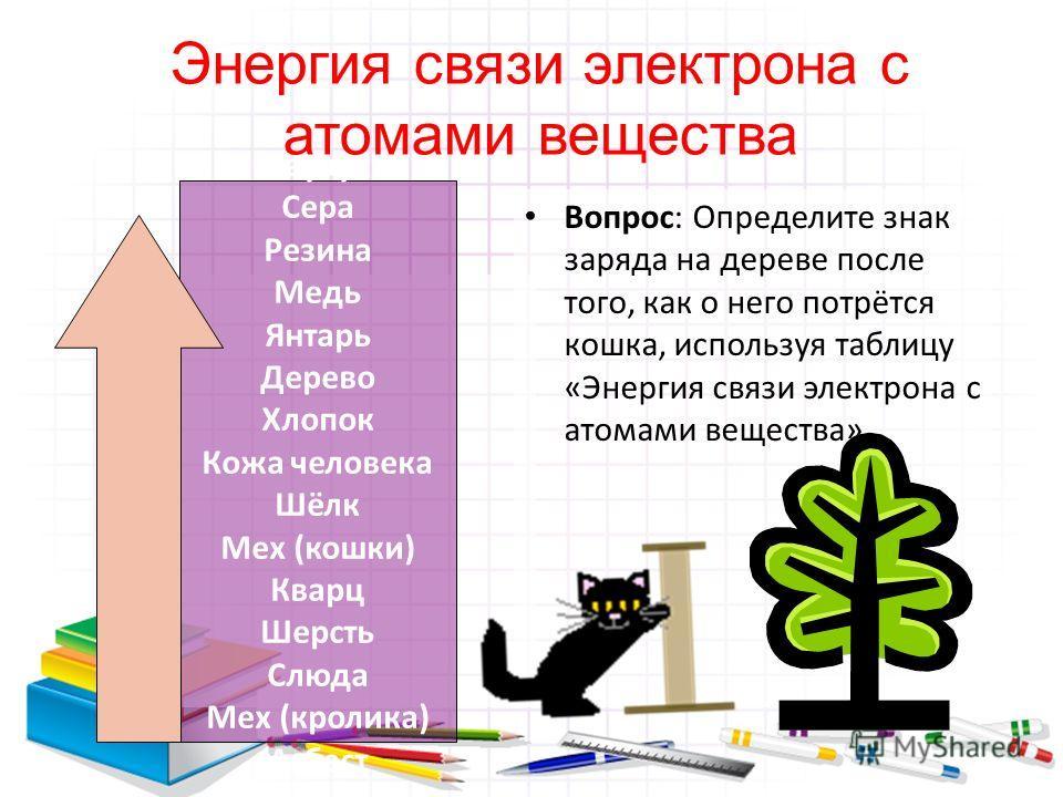 Энергия связи электрона с атомами вещества Вопрос: Определите знак заряда на дереве после того, как о него потрётся кошка, используя таблицу «Энергия связи электрона с атомами вещества» Каучук Сера Резина Медь Янтарь Дерево Хлопок Кожа человека Шёлк