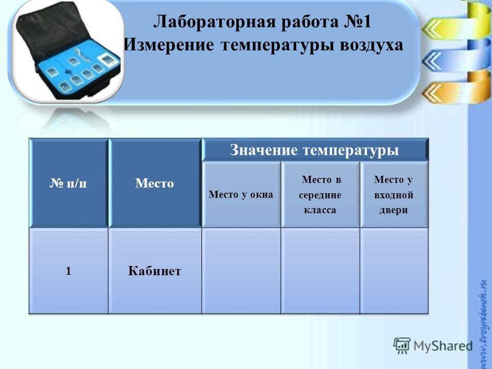 Лабораторная работа 1 Измерение температуры воздуха Лабораторная работа 1 Измерение температуры воздуха
