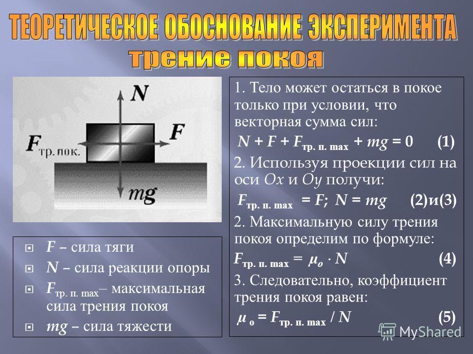 1. Тело может остаться в покое только при условии, что векторная сумма сил : N + F + F тр. п. max + mg = 0 (1) 2. Используя проекции сил на оси Ох и Оу получи: F тр. п. max = F ; N = mg (2)и(3) 2. Максимальную силу трения покоя определим по формуле :