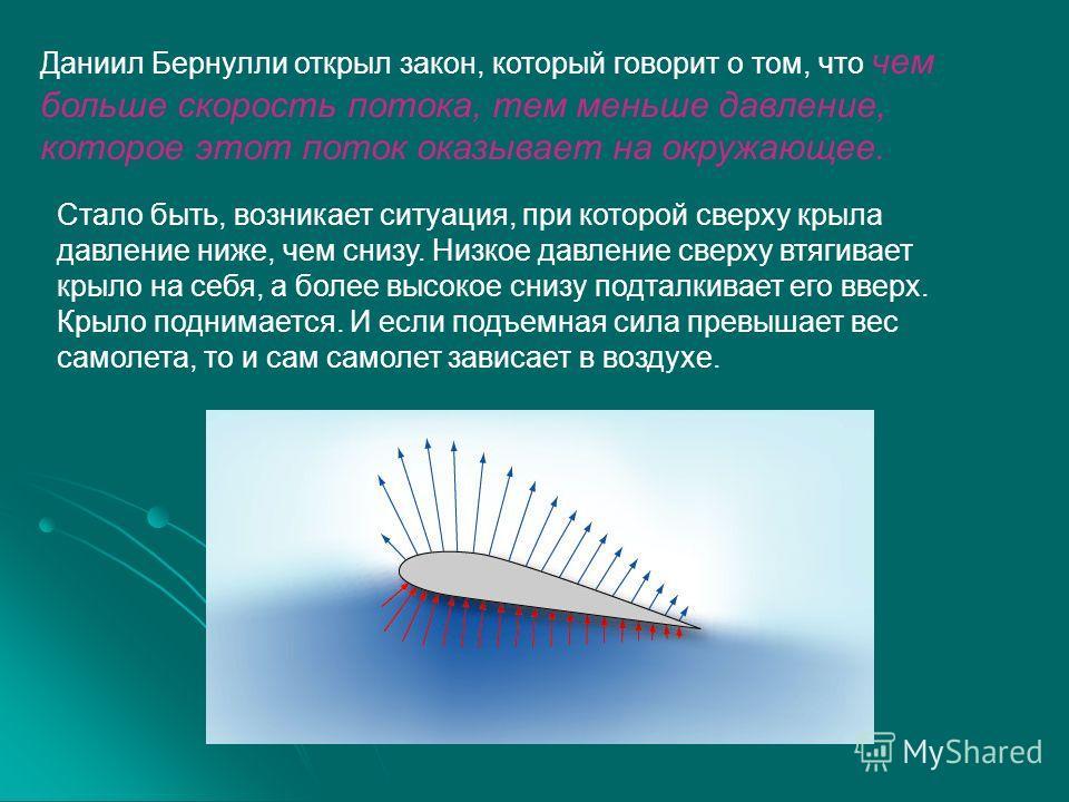 Даниил Бернулли открыл закон, который говорит о том, что чем больше скорость потока, тем меньше давление, которое этот поток оказывает на окружающее. Стало быть, возникает ситуация, при которой сверху крыла давление ниже, чем снизу. Низкое давление с