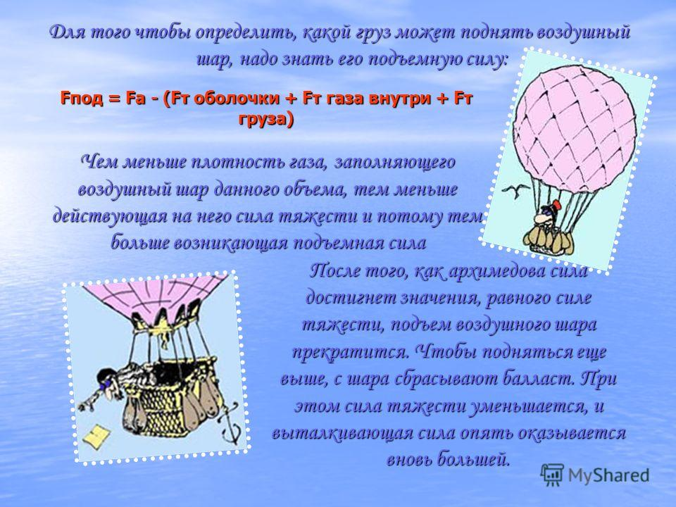 Для того чтобы определить, какой груз может поднять воздушный шар, надо знать его подъемную силу: Fпод = Fа - (Fт оболочки + Fт газа внутри + Fт груза) Чем меньше плотность газа, заполняющего воздушный шар данного объема, тем меньше действующая на не