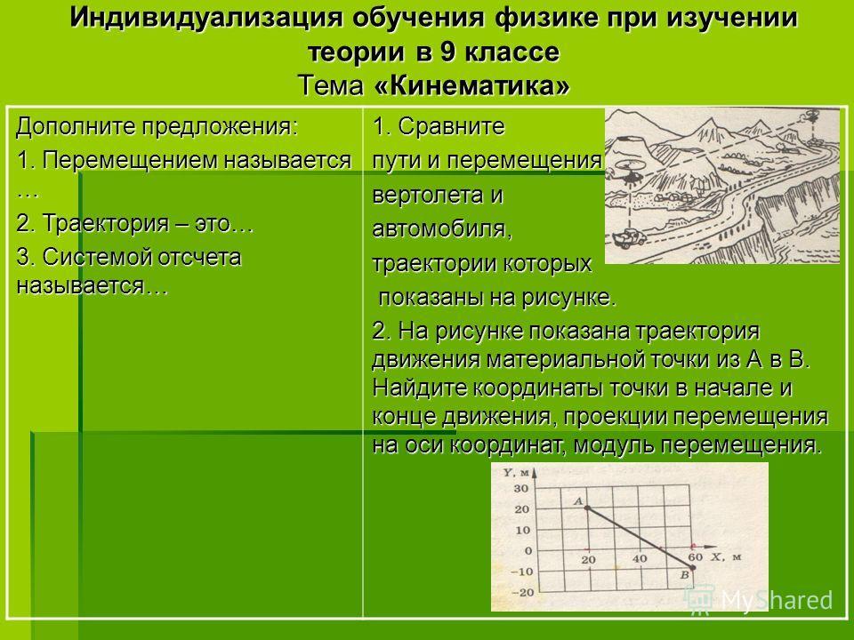 Индивидуализация обучения физике при изучении теории в 9 классе Тема «Кинематика» Дополните предложения: 1. Перемещением называется … 2. Траектория – это… 3. Системой отсчета называется… 1. Сравните пути и перемещения вертолета и автомобиля, траектор