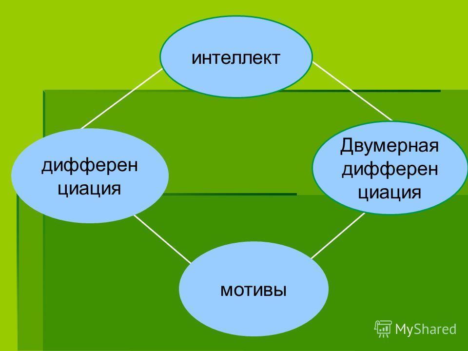 интеллект мотивы Двумерная дифферен циация дифферен циация