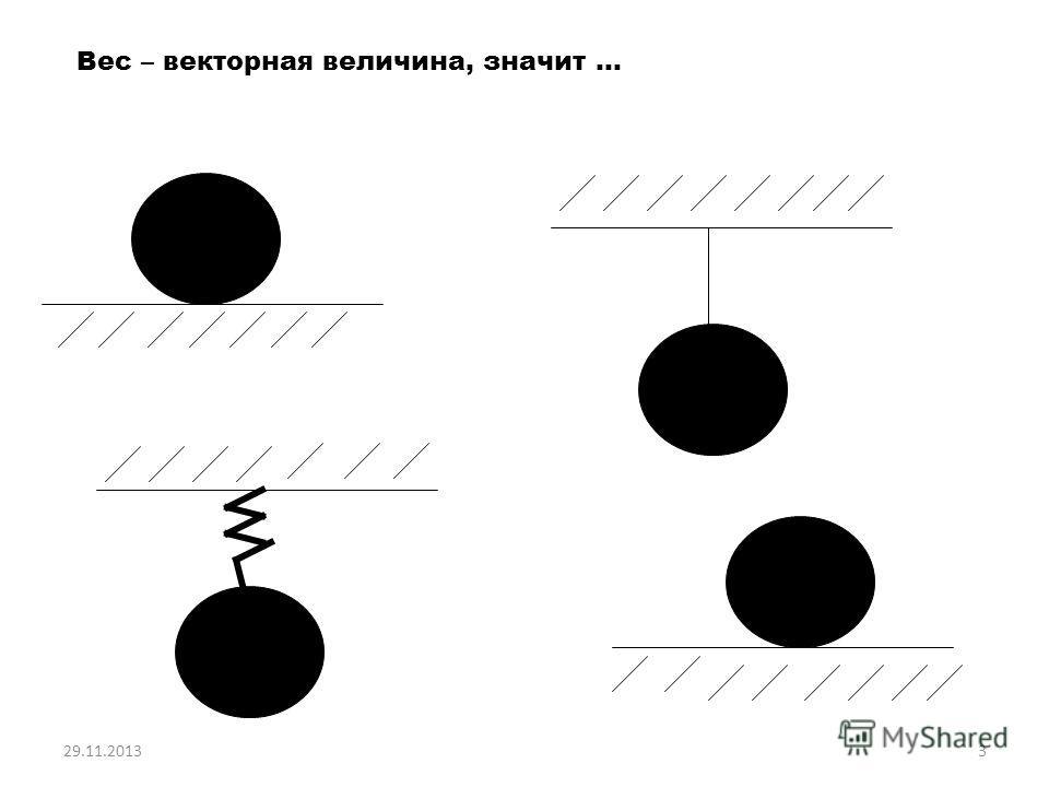 29.11.20133 Вес – векторная величина, значит …