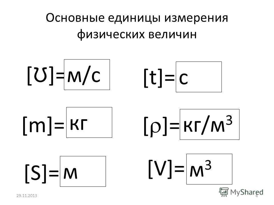 29.11.20134 Основные единицы измерения физических величин [ Ʊ ]=? м/с [m]=? кг [S]=? [t]=? [ ]=? [V]=? м с кг/м 3 м3м3