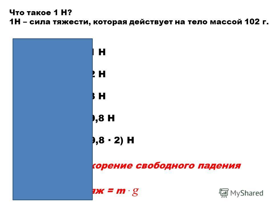 кг 1 Н кг 2 Н кг 3 Н кг 9,8 Н 2 кг (9,8 2) Н 9,8 = g – ускорение свободного падения Fтяж = m g Что такое 1 Н? 1Н – сила тяжести, которая действует на тело массой 102 г.