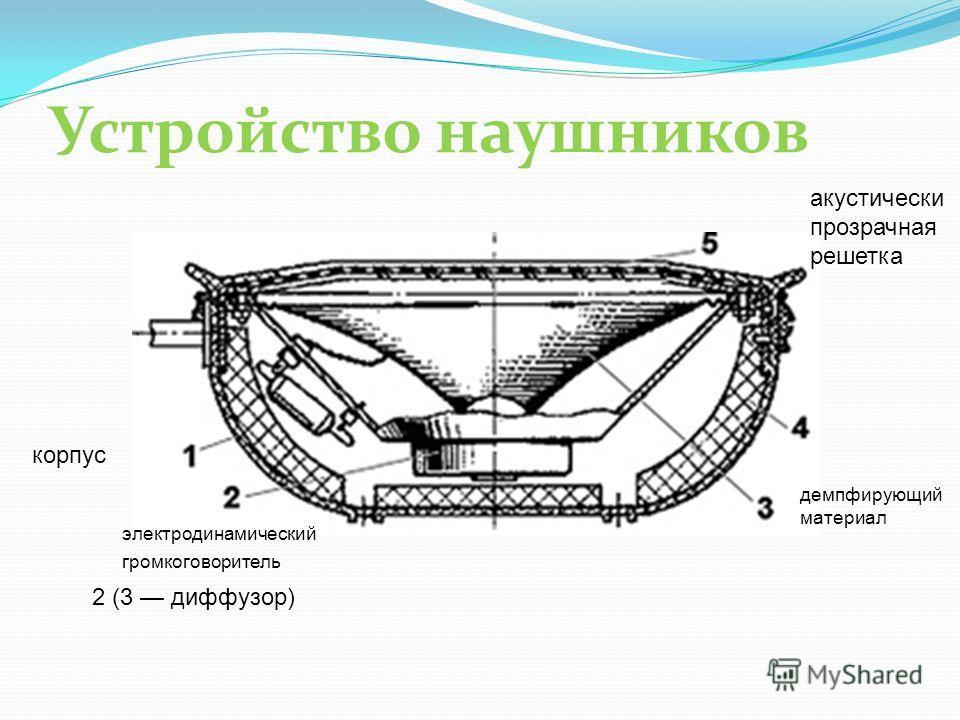 Устройство наушников электродинамический громкоговоритель 2 (3 диффузор) демпфирующий материал акустически прозрачная решетка корпус