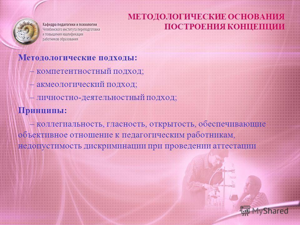 Методологические подходы: – компетентностный подход; – акмеологический подход; – личностно-деятельностный подход; Принципы: – коллегиальность, гласность, открытость, обеспечивающие объективное отношение к педагогическим работникам, недопустимость дис