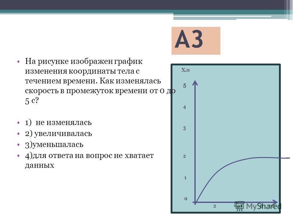 А3 Х,м 5 4 3 2 1 0 2 4 6 t,с На рисунке изображен график изменения координаты тела с течением времени. Как изменялась скорость в промежуток времени от 0 до 5 с? 1) не изменялась 2) увеличивалась 3)уменьшалась 4)для ответа на вопрос не хватает данных