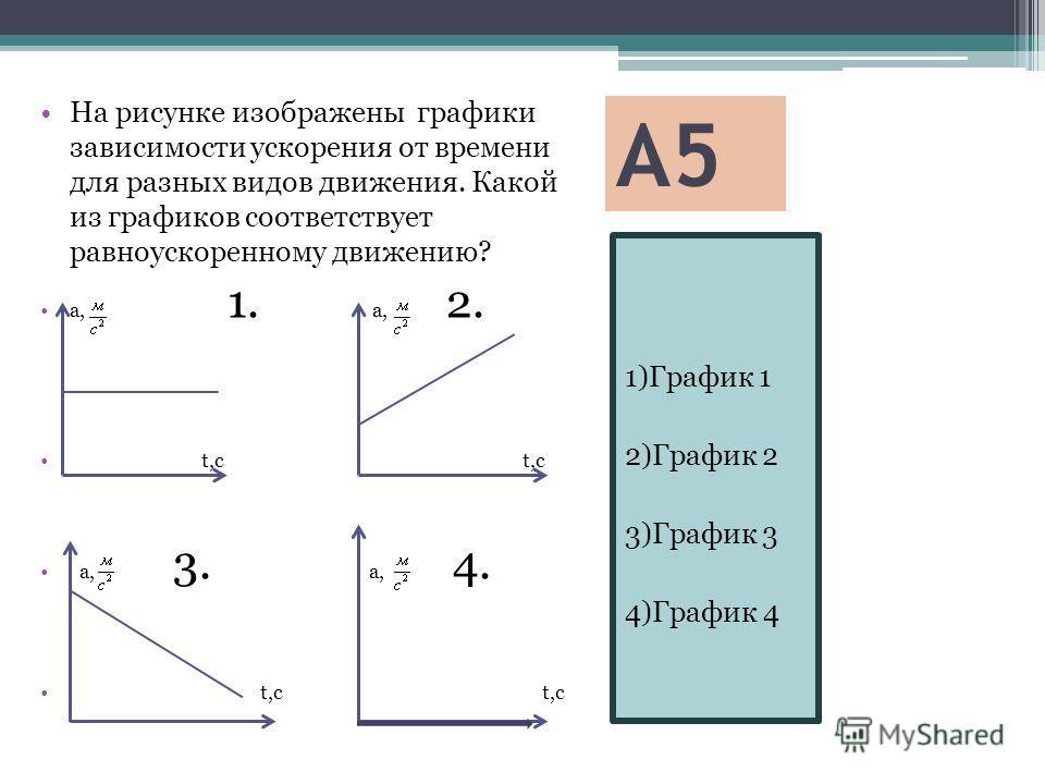 А5 1)График 1 2)График 2 3)График 3 4)График 4 На рисунке изображены графики зависимости ускорения от времени для разных видов движения. Какой из графиков соответствует равноускоренному движению? а, 1. а, 2. t,с t,c а, 3. а, 4. t,c t,c