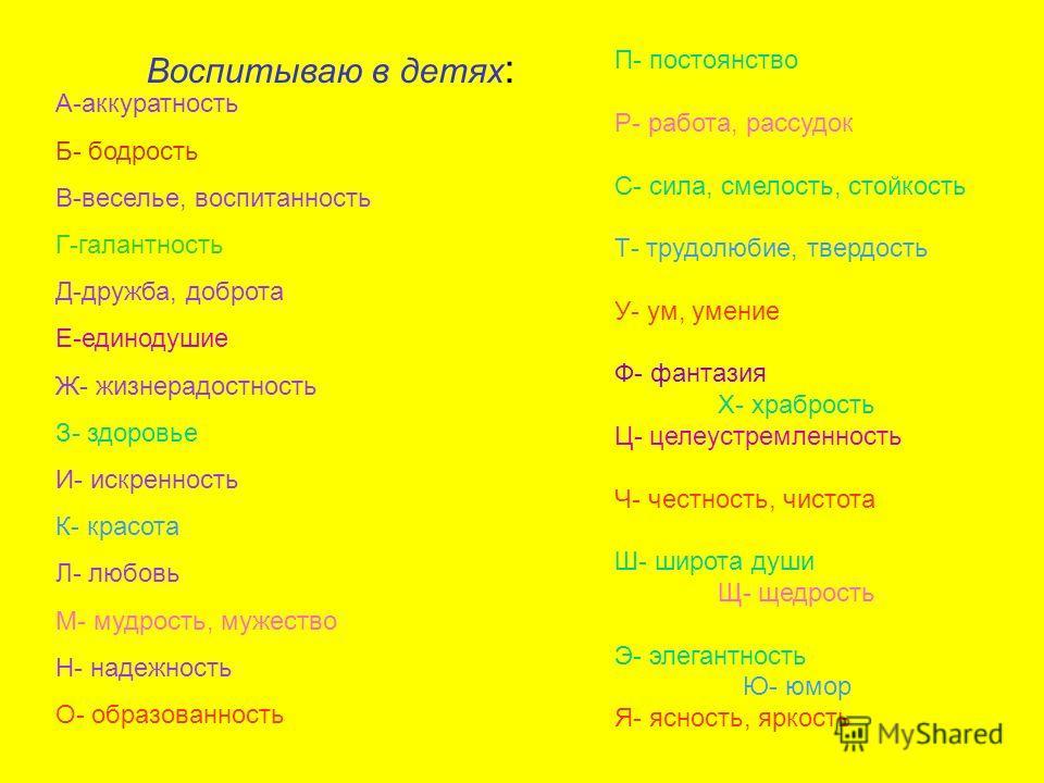 Воспитываю в детях : А-аккуратность Б- бодрость В-веселье, воспитанность Г-галантность Д-дружба, доброта Е-единодушие Ж- жизнерадостность З- здоровье И- искренность К- красота Л- любовь М- мудрость, мужество Н- надежность О- образованность П- постоян